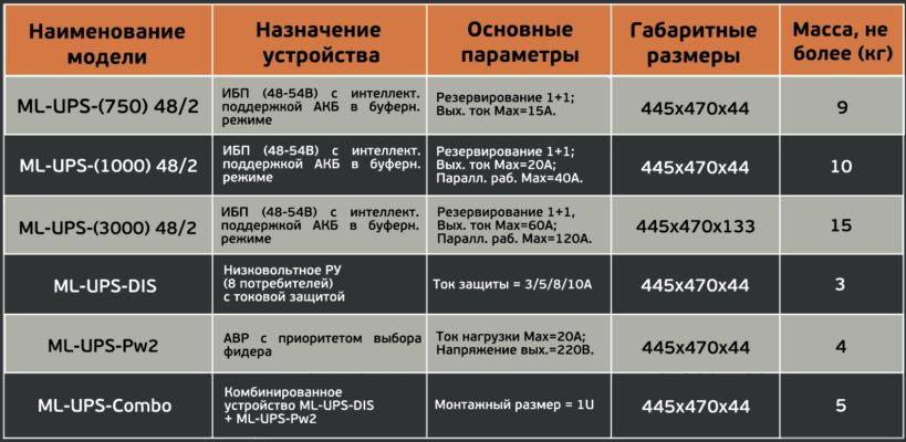 ML-UPS-Листовка-2017-new